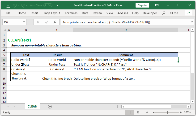 photograph about Non Printable Characters identify Employ the service of Fresh new Perform in just Excel - ExcelNumber