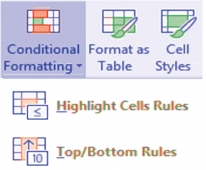 Image Conditional Format