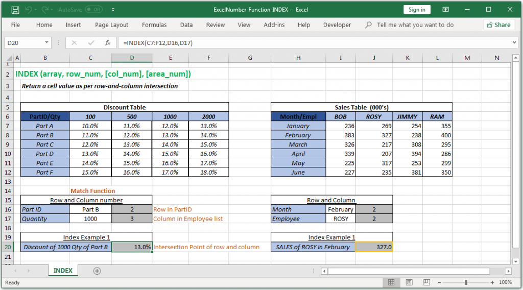 Return a cell value as per row‐and‐column intersection in Excel