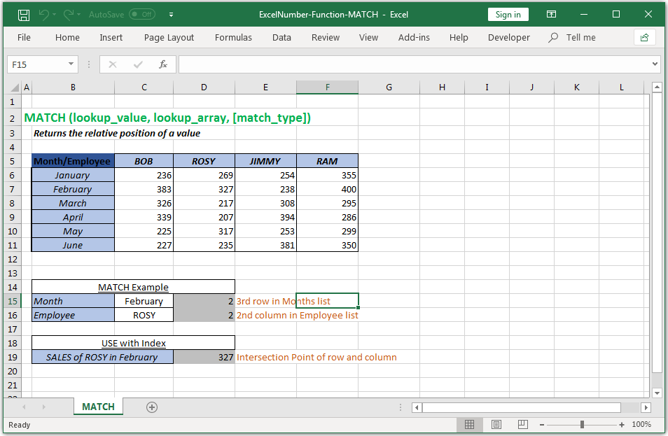 Returns the relative cell position of value