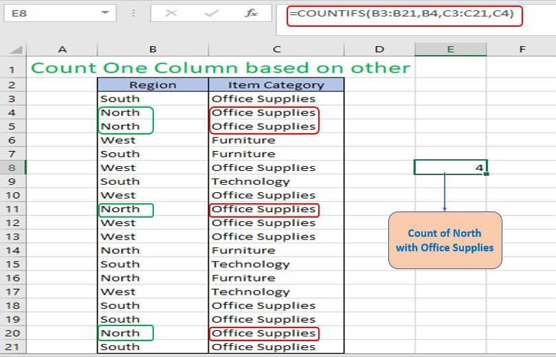 To get count of north with office supplies